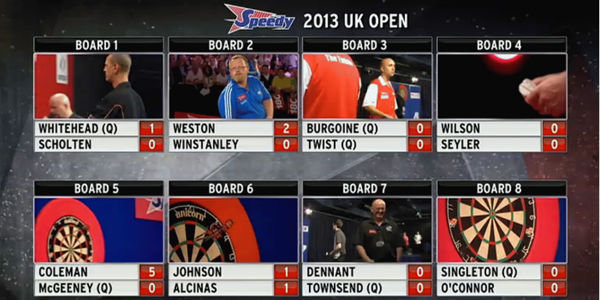 Darts UK Open 2013