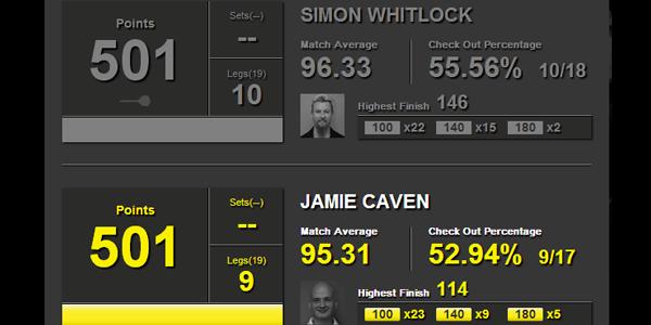 Dart statystyki Whitlock-Caven