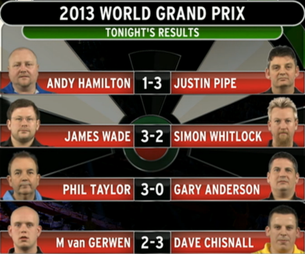 Dart World Grand Prix 2013- dzień 5