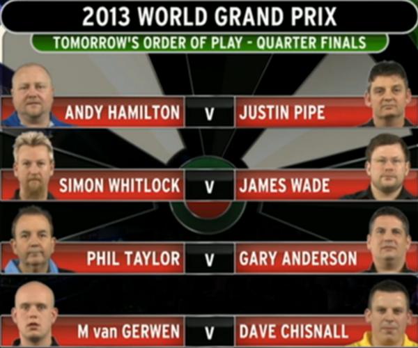 Dart Grand Prix 2013