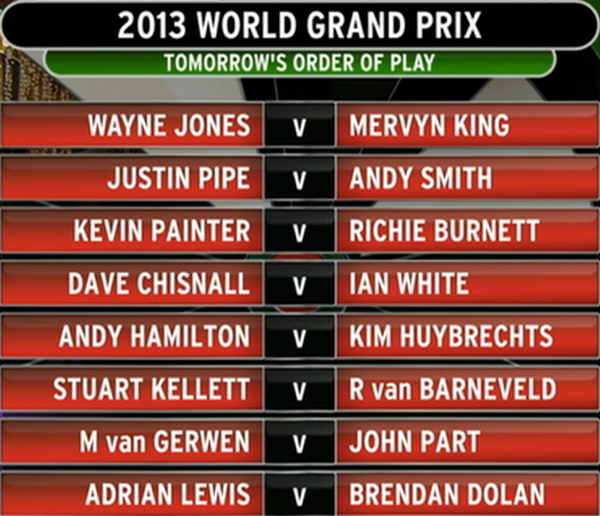 Dart World Grand Prix 2013